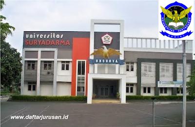 Daftar Fakultas dan Program Studi UNSURYA Universitas Suryadarma Jakarta