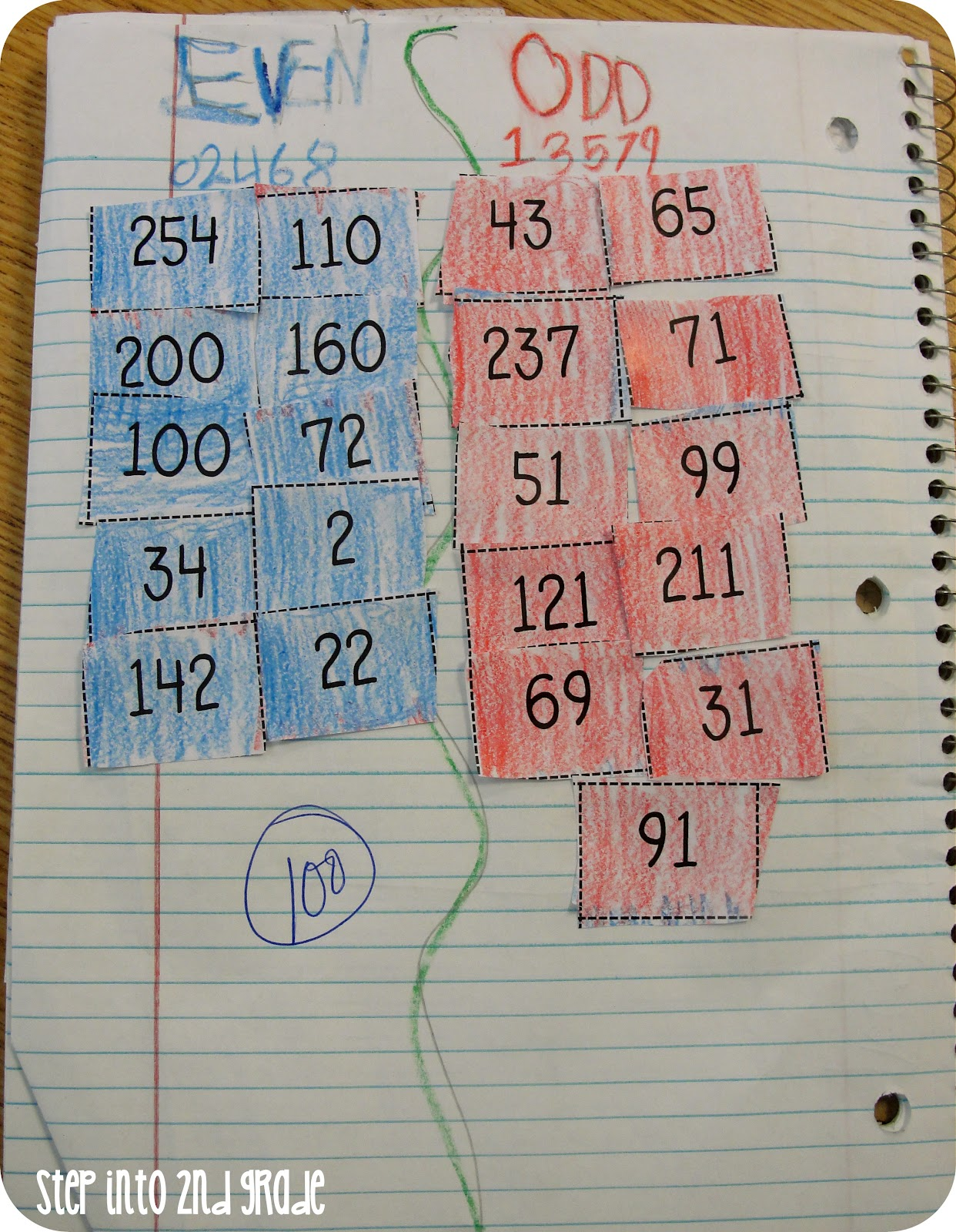 Odd Even Worksheet Second Grade