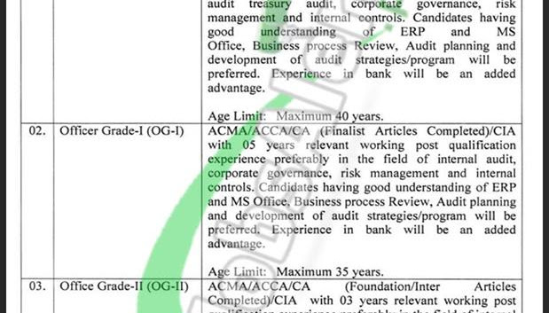ZTBL Jobs 2019 Career Opportunities