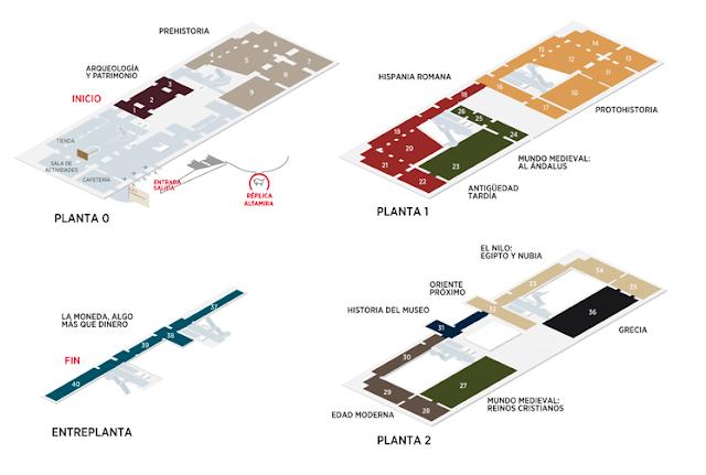 Plano del Museo Arqueológico Nacional