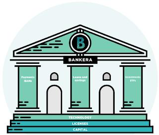 شرح طريقة الاستثمار والربح من بنك بانكيرا Bankera مع اتباث الدفع