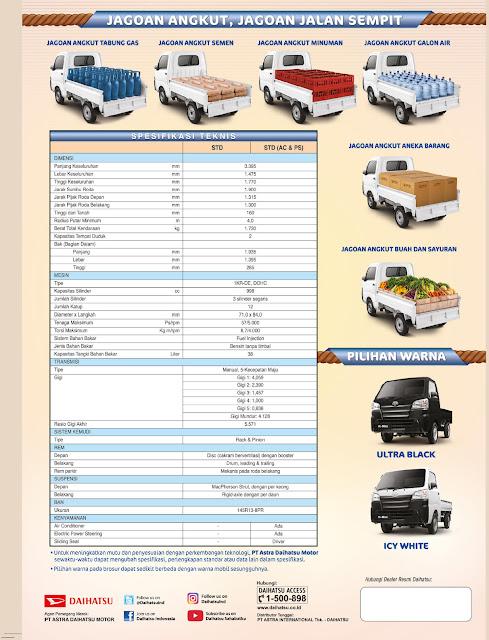 Spesifikasi Daihatsu Hi-Max