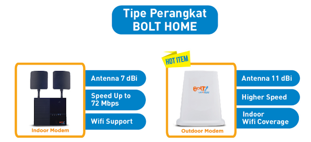 pilihan modem bolt home