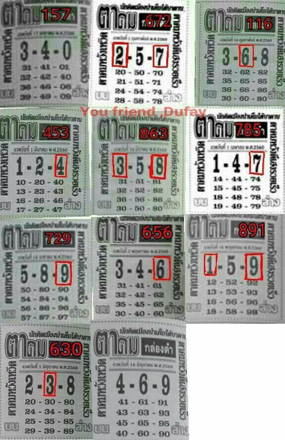 Thai World Lottery