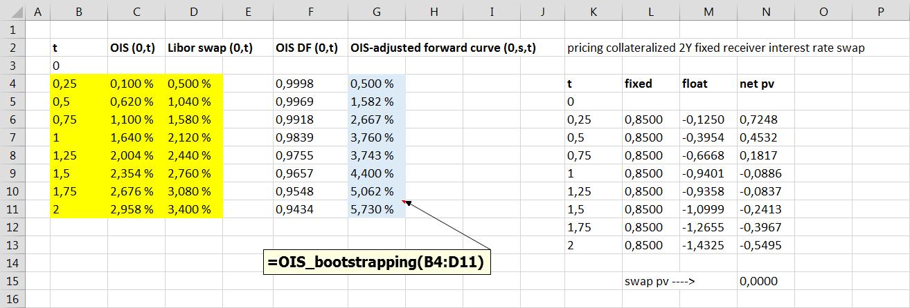Zero coupon swap curve excel : Disney printable coupon codes