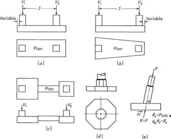 Figure 1. Examples of shallow foundations. (a) Combined footing; (b) combined trapezoidal footing; (c) cantilever or strap footing; (d) octagonal footing; (e) eccentric loaded footing with resultant coincident with area so soil pressure is uniform. (Reproduced from Bowles, 1982; McGraw-Hill, Inc.)