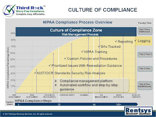 Culture of Compliance screenshot