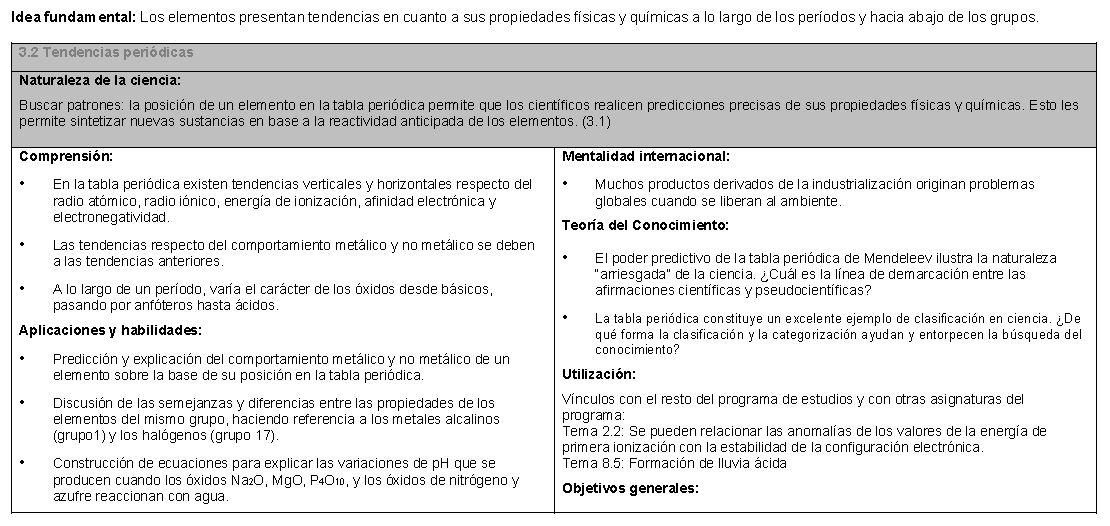 Qumica ns san francisco de paula tema 3 periodicidad 32 tema 3 periodicidad 32 tendencias peridicas urtaz Choice Image