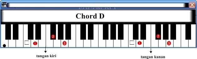 Music Chords And Lyrics Belajar Piano Untuk Pemula Dasar Dasar Chord Piano
