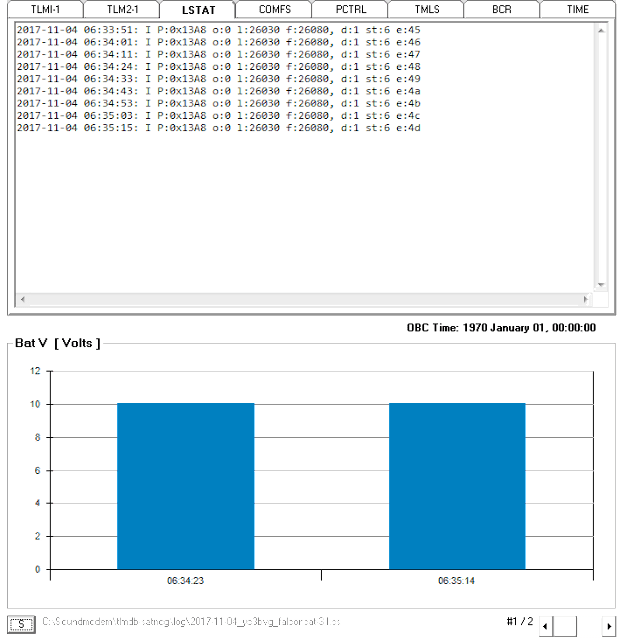 FalconSAT-3 9600 FSK Telemetry 06:33 UTC over Indonesia