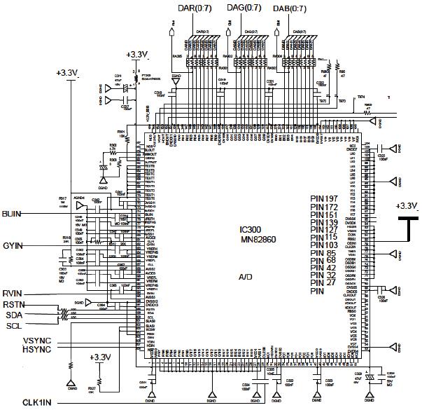 Hình 28b - IC xử lý Video Matrix