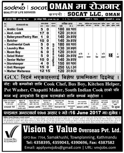 Jobs in OMAN for Nepali, Salary Rs 66,830