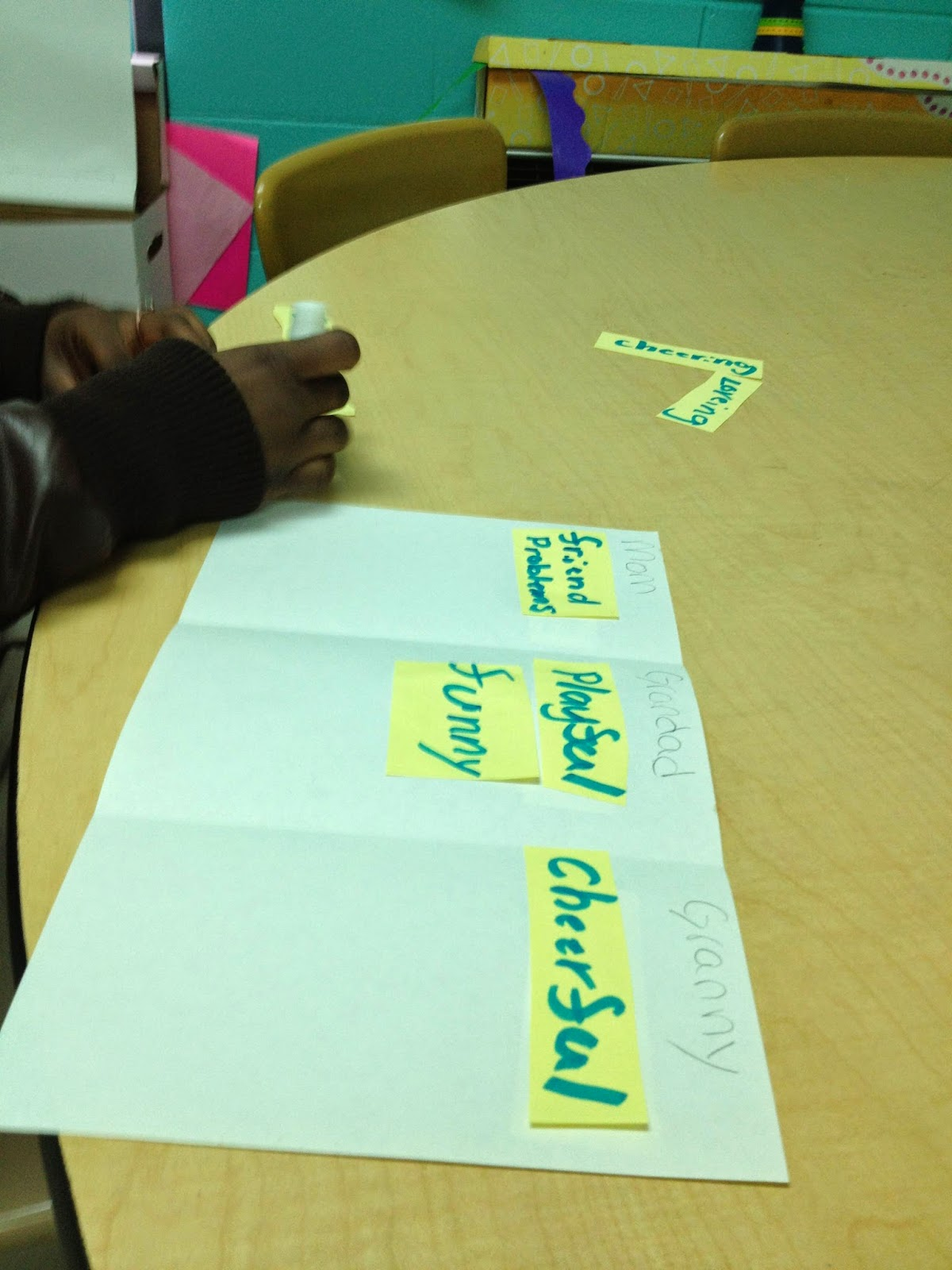Elementary age activity offering support to a student experiencing a death in the family. The activity identifies personality traits of the person we lost and matches those feeling to someone that can help fill the void.