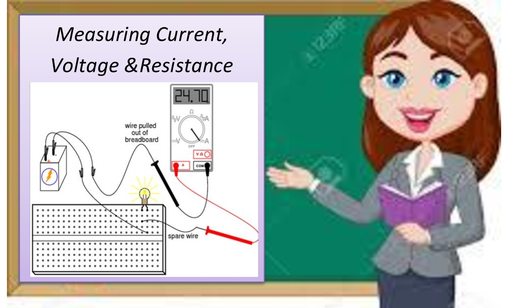 Lesson Plan of Measuring Current, Voltage and Resistance (Ammeter ...