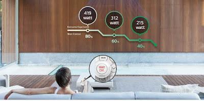 AC LG DUAL COOL With Watt control AC dengan watt kecil hemat berlipat