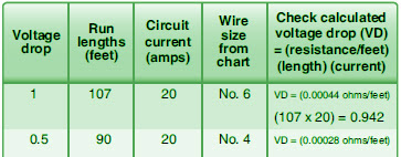 Aircraft systems wire size selection figure 11 greentooth