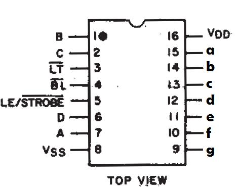 CD4511BE DATASHEET EBOOK