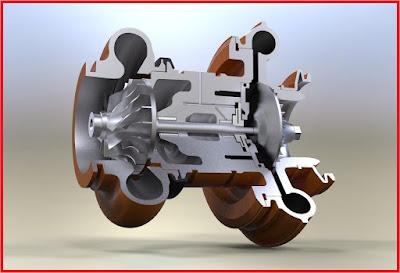 Cara Merawat Mesin Turbo Agar Tidak Mudah Rusak
