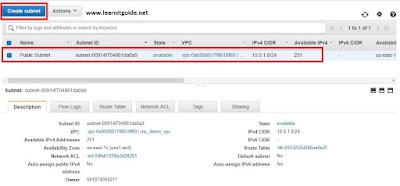 aws vpc public subnet list
