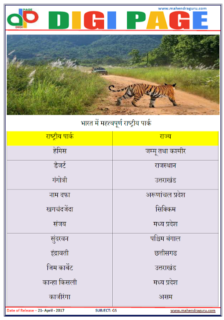 DP | NATIONAL PARK | 21 - APR - 17 | IMPORTANT FOR SBI PO