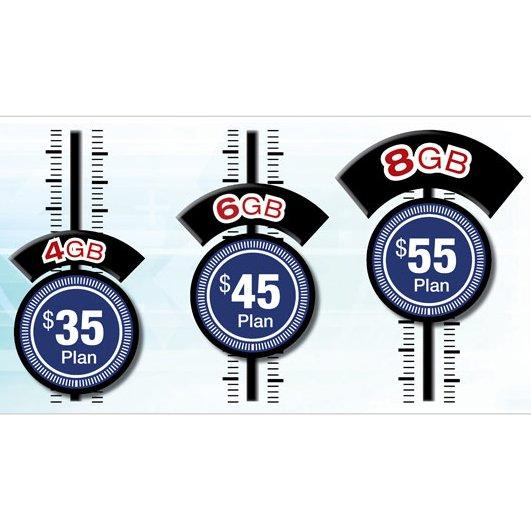 Lycamobile <s>Quadruples</s> Doubles Hi-Speed Data to <s>4