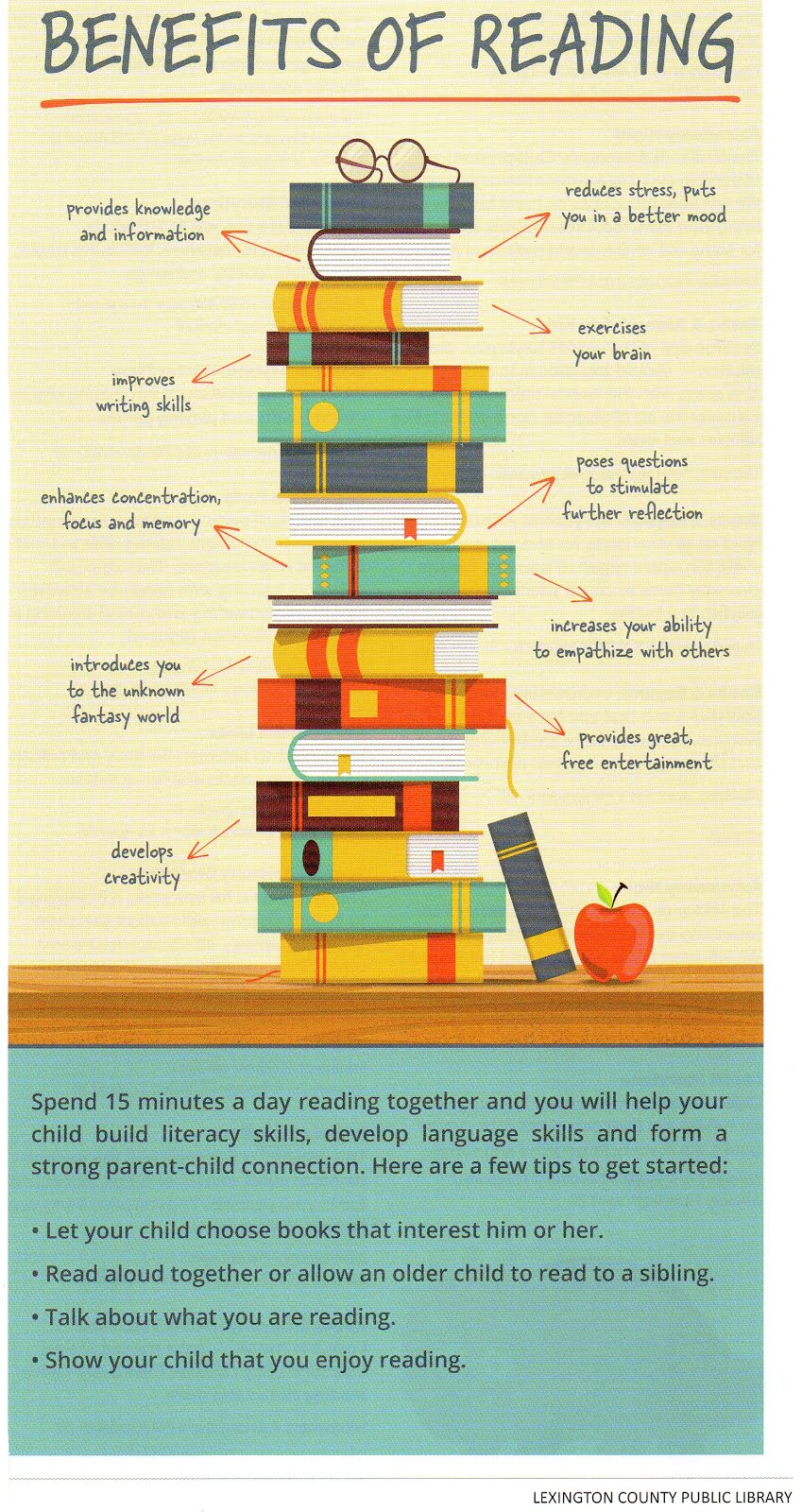 Benefits of Reading