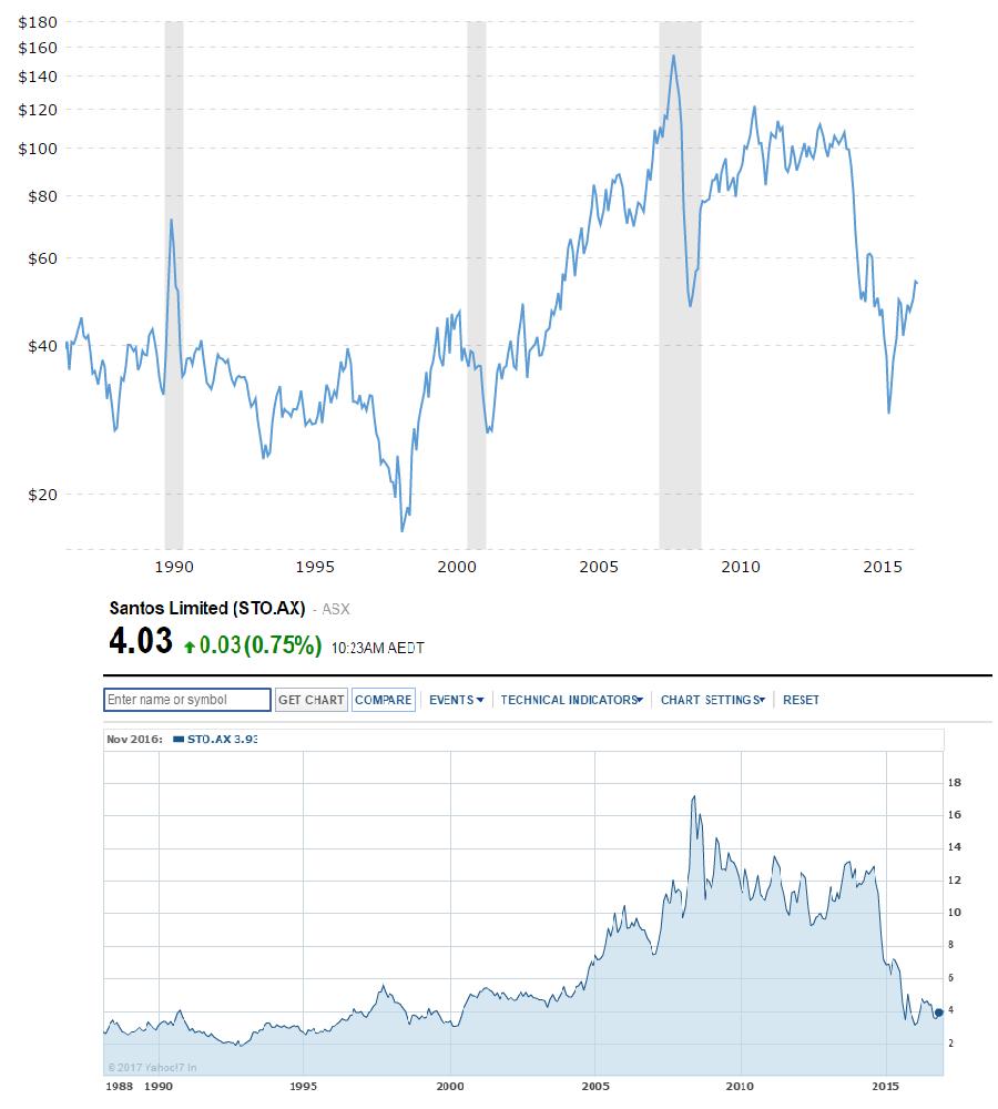 Marathon Oil Stock Quote Enough Wealth 2017