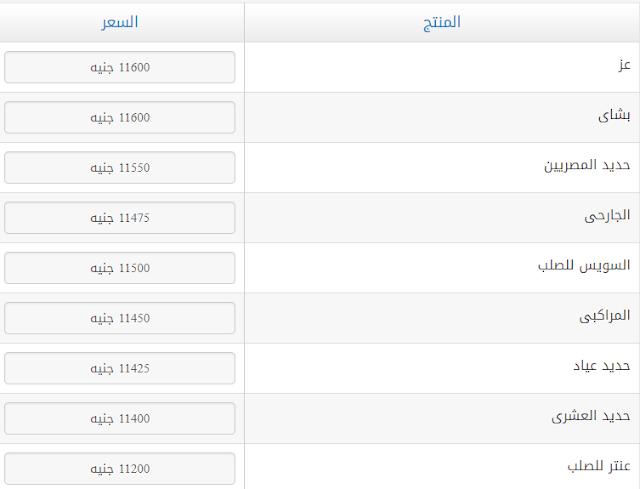 اسعار الحديد والاسمنت فى مصر اليوم 18-1-2019 سعر الاسمنت و الحديد الان