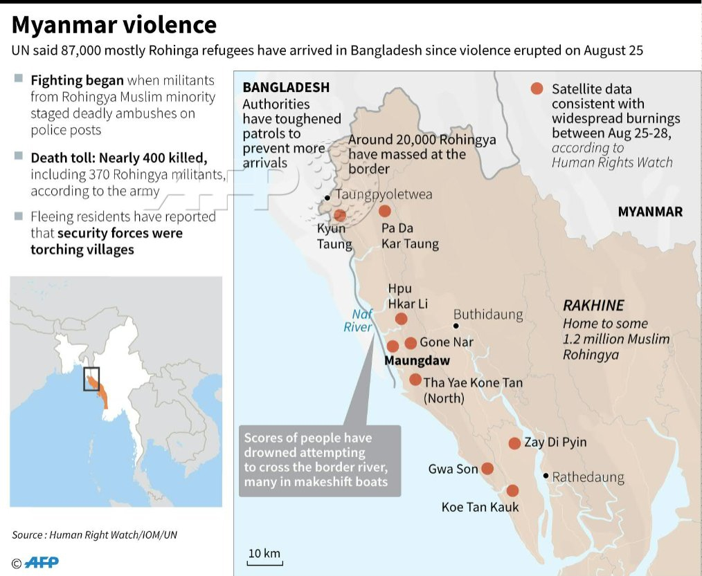 rohingya problem Introduction the rohingya people are an indo-aryan ethnic group from the state of rakhine (also known as arakan, or rohang in the rohingya language) in burma.
