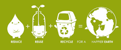 reduce-reuse-recycle-bagi-lingkungan
