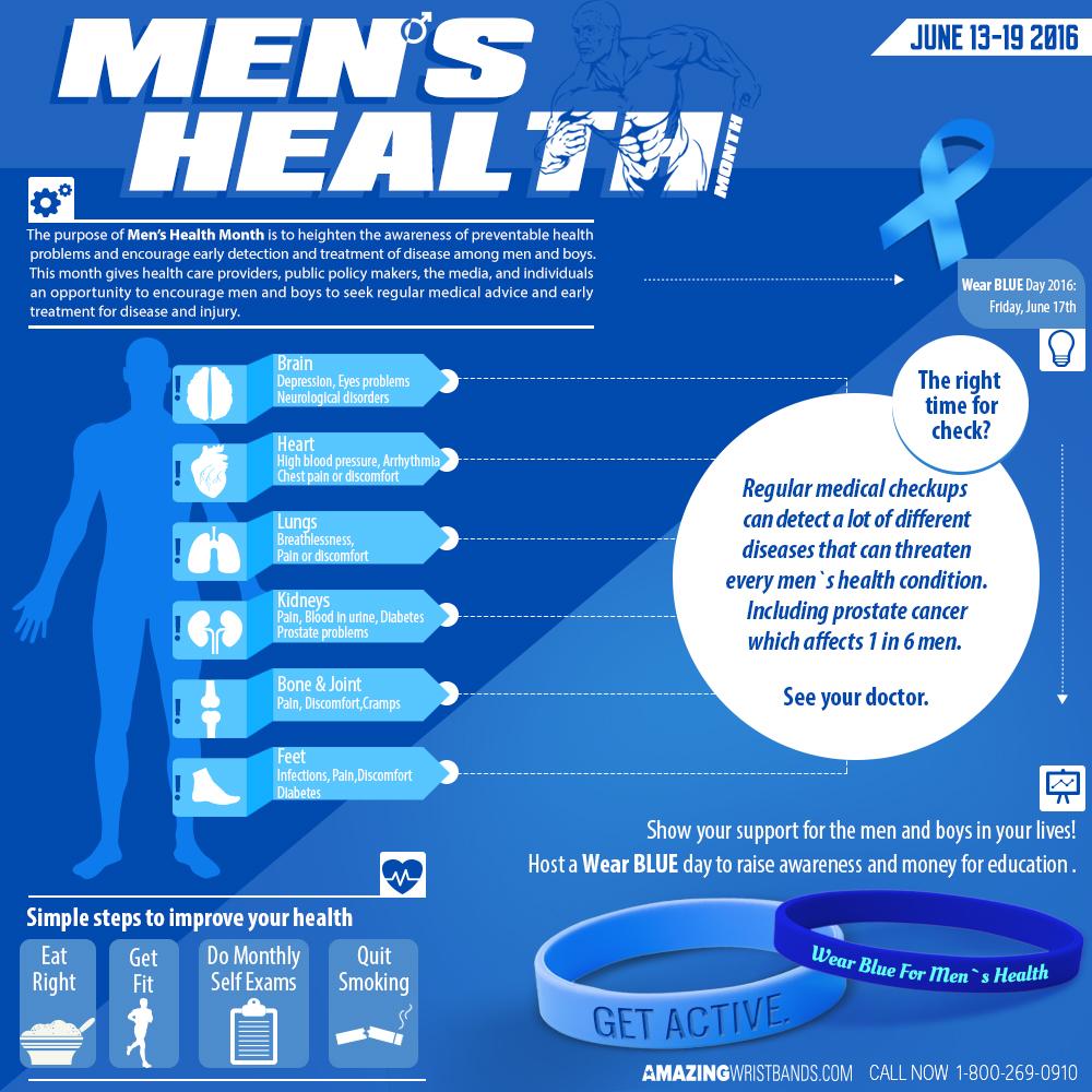 Mens Health Com