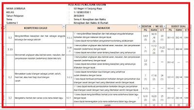 Kisi Kisi Penilaian Harian Kelas 3 Tema 4 Kurikulum 2013 Revisi 2018