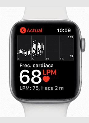 المميزات والاستخدامات الصحية لساعة Apple Watch Series 4