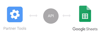 Google Sheets API AppBridge Blog