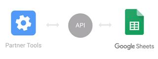 Google Sheets API AppBridge Blog