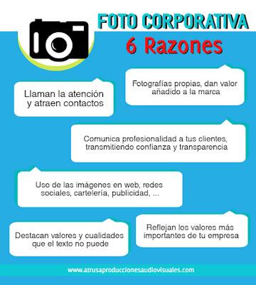 Infografía Importancia Fotografía Corporativa