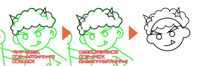 鬼の髪の描き方2