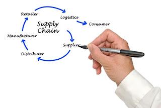 Prioritizing the innovative procurement programs that will last