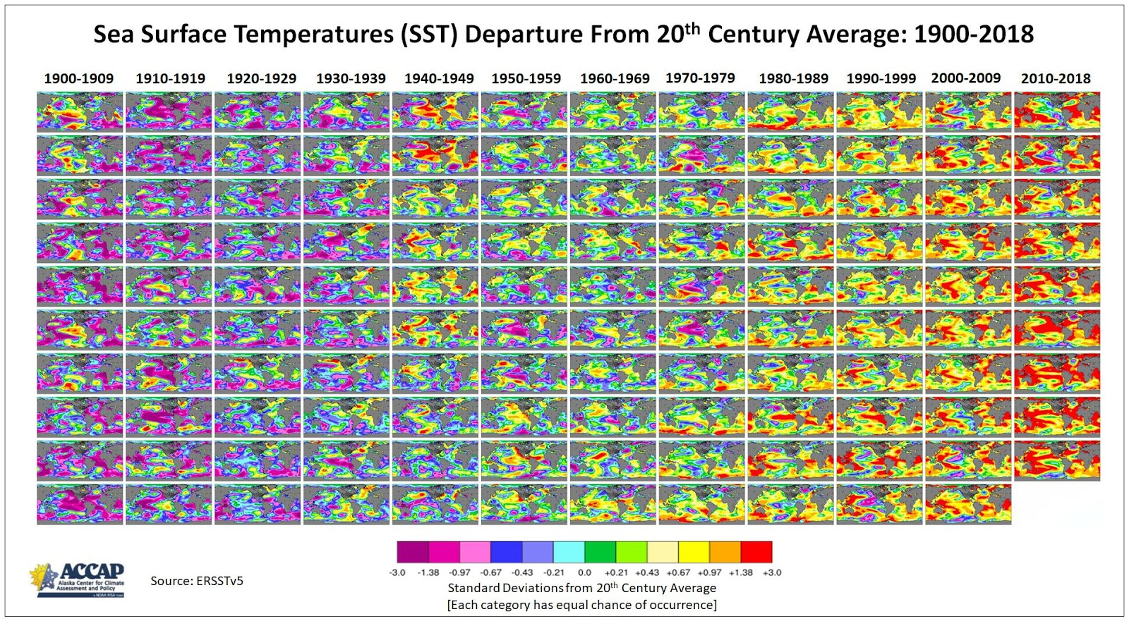 Sea Surface Temperatures Departure From 20th Century Average (1900 - 2018)