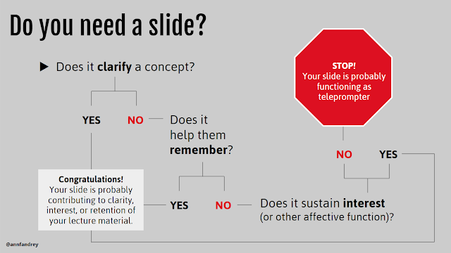 Do you need a slide? flowchart, as described verbally in the podcast