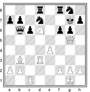 Posición de la partida de ajedrez Alekhine - Lasker (Zurich, 1934)