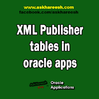 XML Publisher tables in oracle apps, www.askhareesh.com