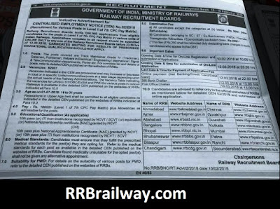 Railway Group D Recruitment 2018: RRC CEN 02/2018, 62907 Vacancies Notification Released