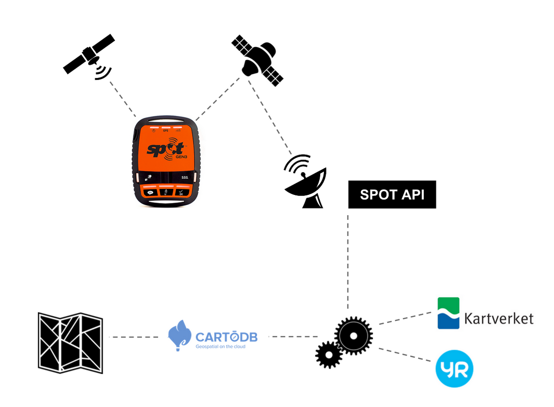 master maps: Real time satellite tracking of your journeys