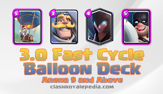fast-cycle-balloon-deck.png