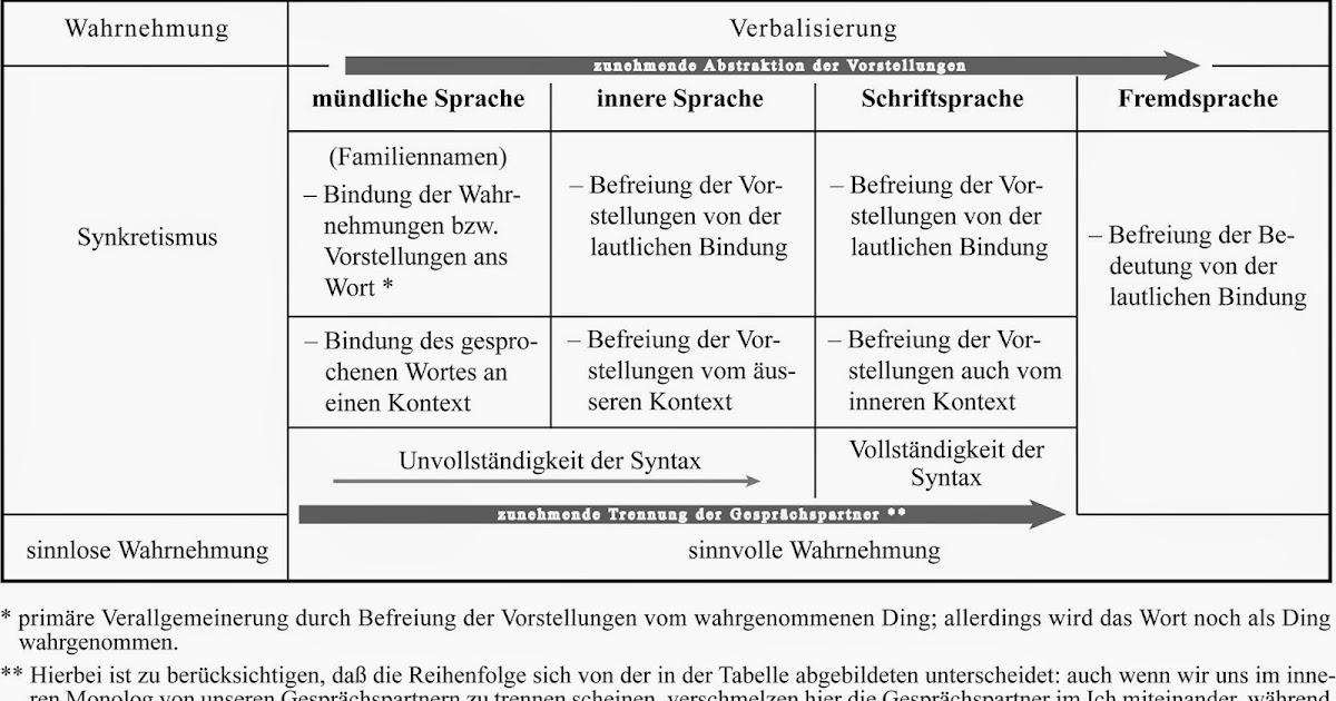 Exelent Mathe Arbeitsblatt Primäre Festooning - Kindergarten ...