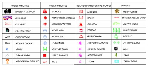 Some of the Map Symbols used in Cadastral maps | Khasra maps | Land Parcel maps