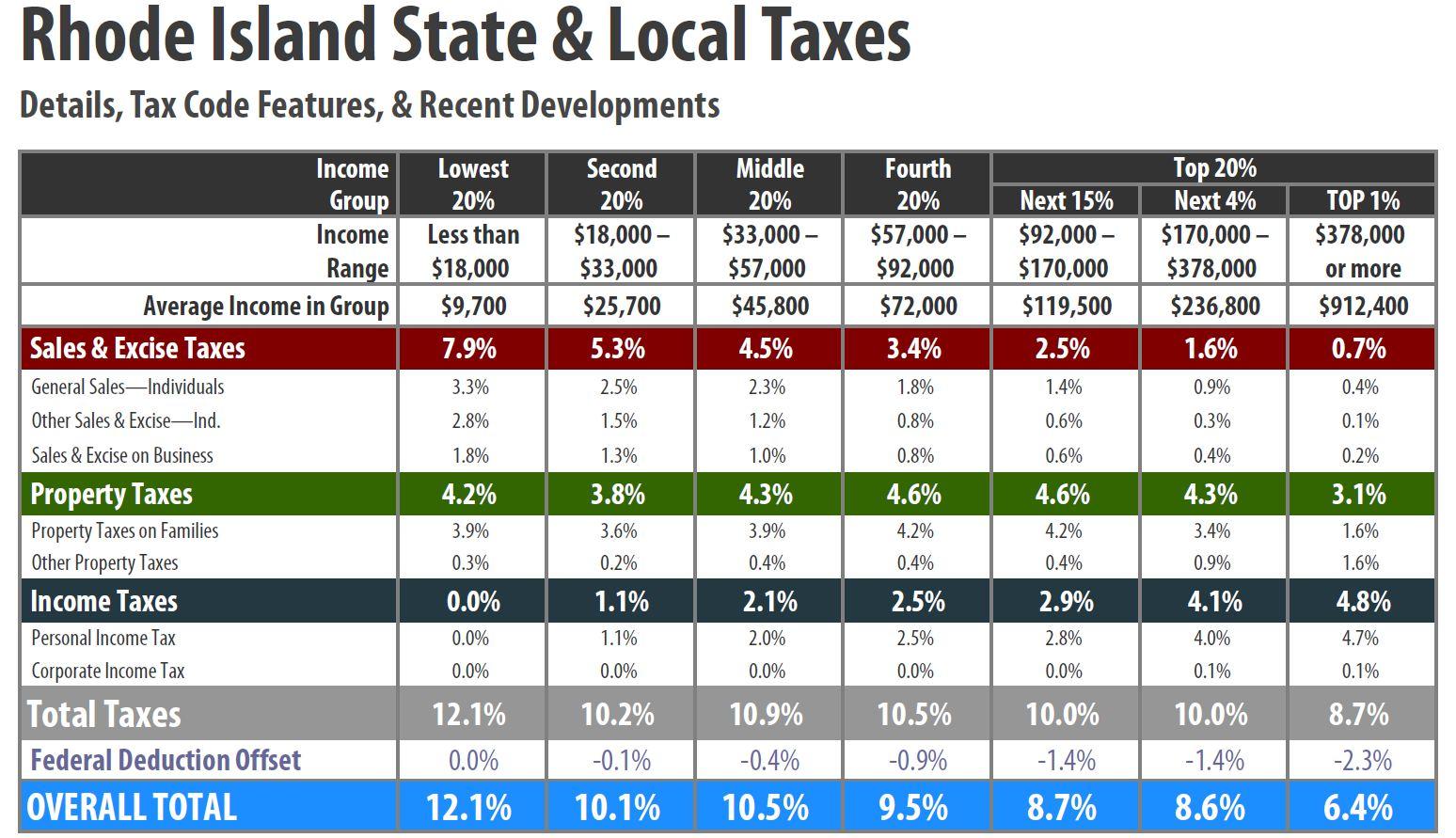 Progressive Charlestown Tax The Rich Part 87