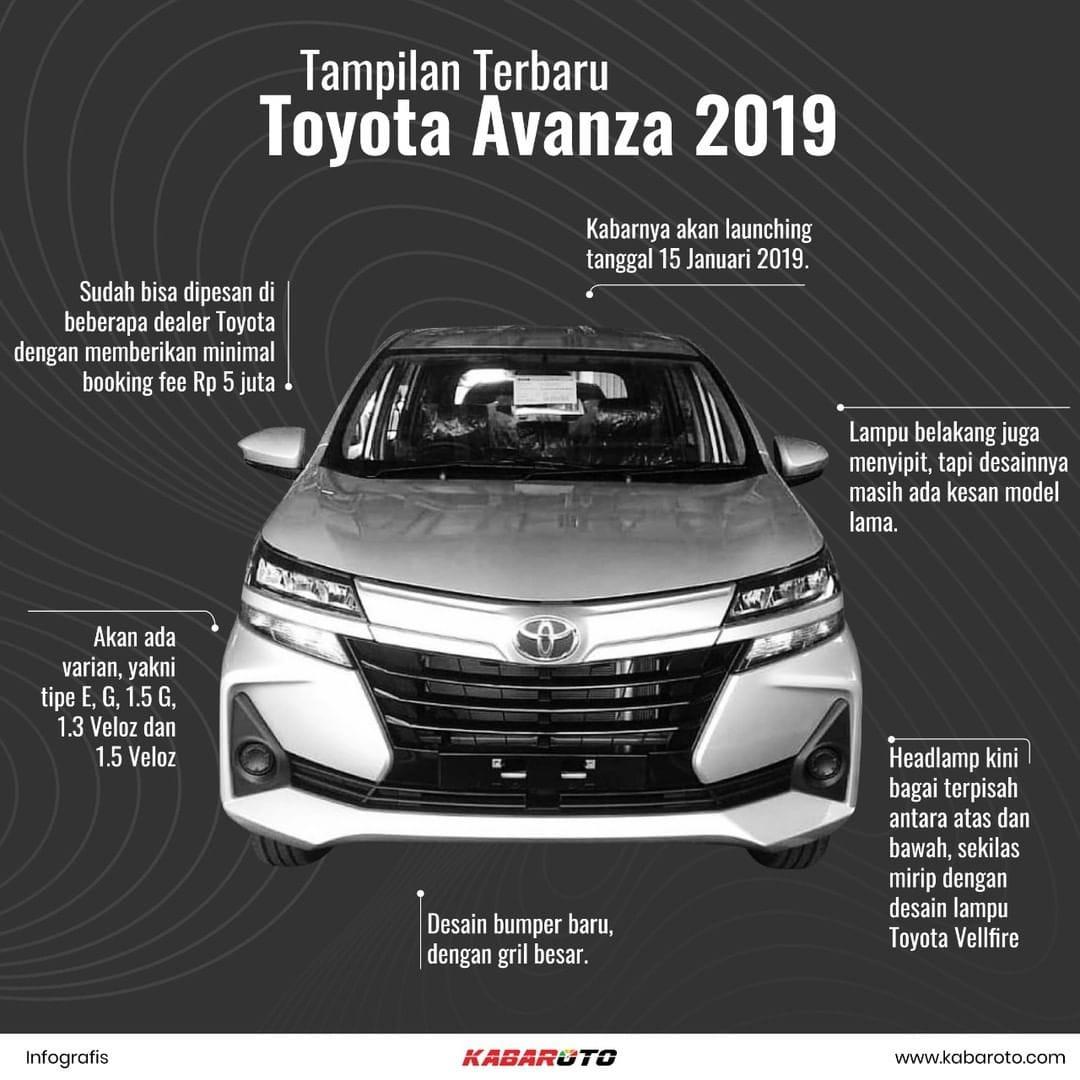 Grand New Avanza 2019 Harga Spesifikasi 2018 Toyota Di Surabaya Promo Dealer Mobil 10 Rem Abs Pada Semua Tipe