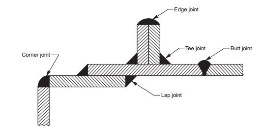 Image Result For Bentuk Tangga Dalam